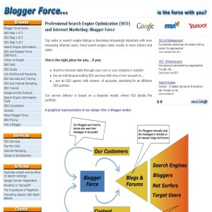 Bloggerforce.com - SEO Service Provider
